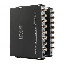 博扬(BOYANG)BY-8V1D 视频光端机8路视频+1路485反向数据 光纤传输FC接口单模单纤 1对